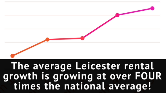 Chart to show Leicester rental growth